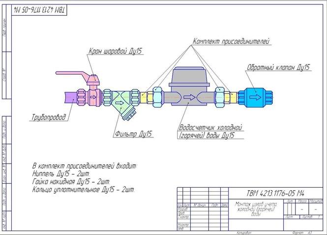 Схема установки счетчика воды